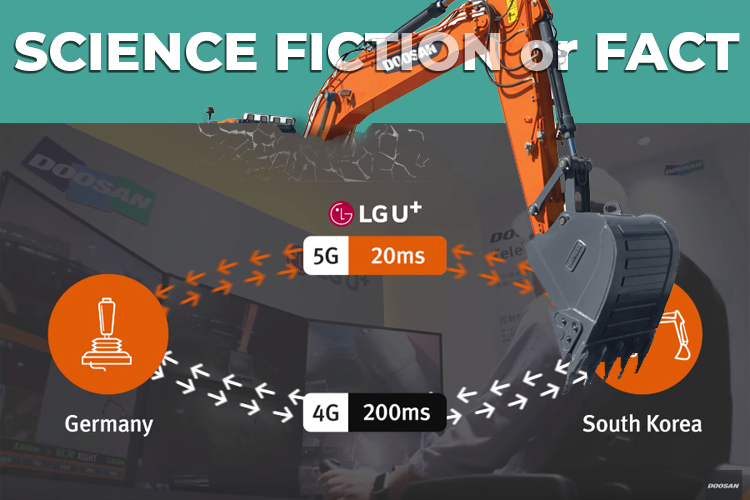 Technology on the Building Site – Part 2 (Science fiction or fact)